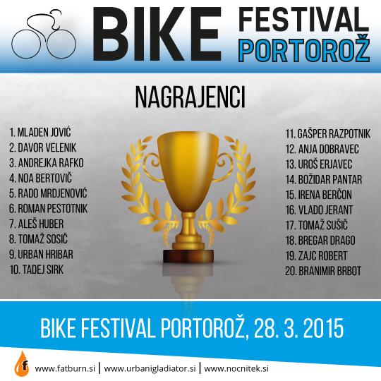 bike-fest-fb-banner-NAGRAJENCI